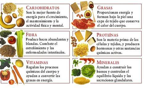 alimentos que provocan cancer alimentos alcalinos para controlar la acidez y prevenir el