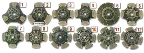 In The Clutches Of 2 by Heavy Duty Clutches Dayton Parts