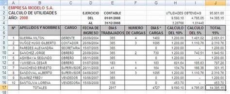 clculo de beneficios sociales de los trabajadores con participaci 243 n de trabajadores en la utilidades de la empresa