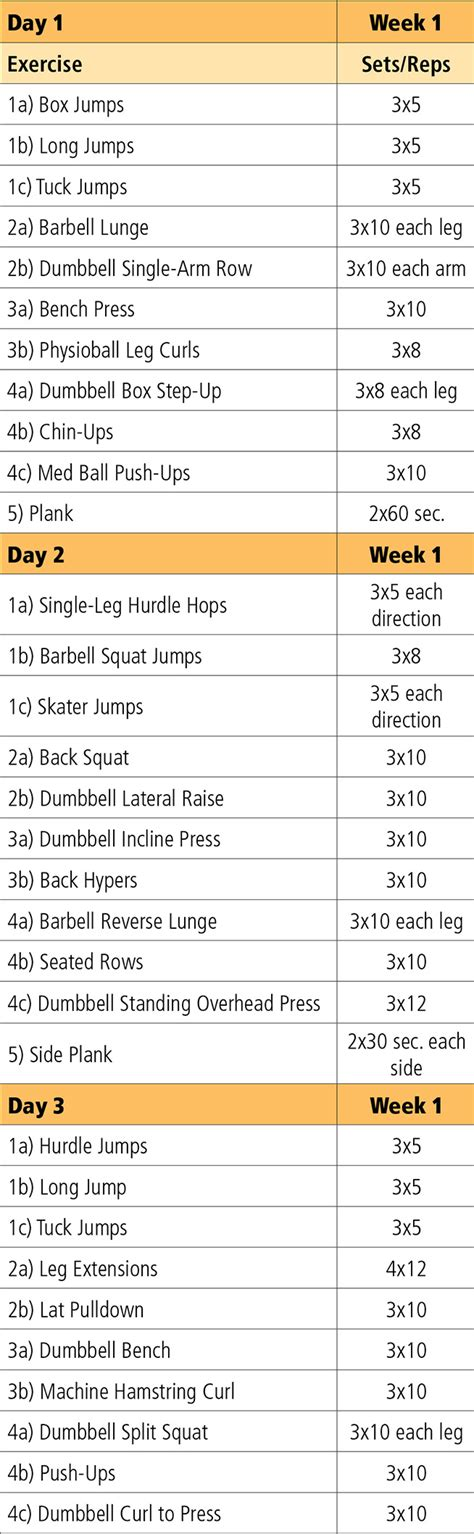 printable volleyball workouts volleyball workouts for high school most popular workout