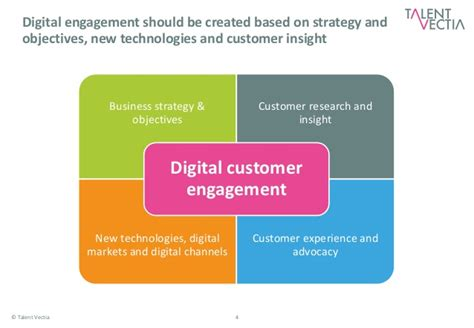 customer experience vs customer engagement a digital customer engagement