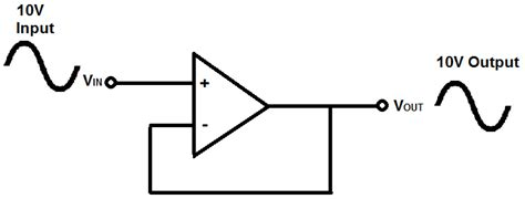 signal buffer lifier what is a voltage follower