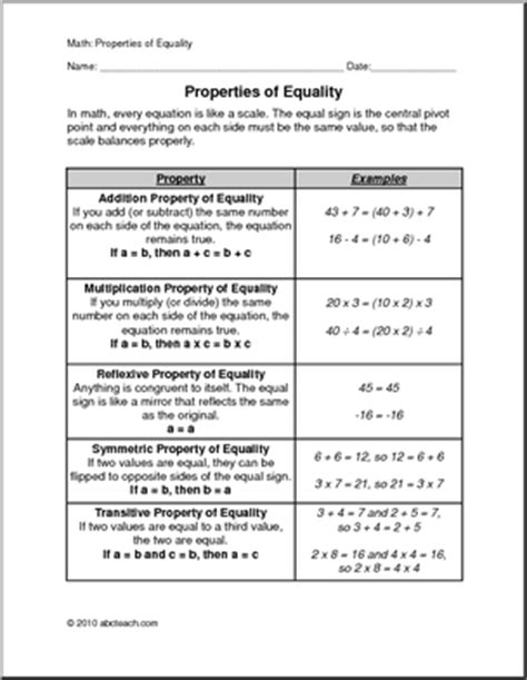 Properties Of Equality Worksheet by 12 Best Images Of Equality Property Of Addition Worksheets