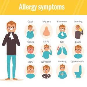 Signs Of Food Allergy Detox by Allergy Symptoms Health24