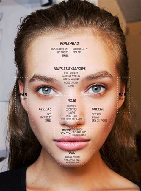 Tips Acne Skin Clear Methods by 1000 Ideas About Clear Skin On Clear Skin