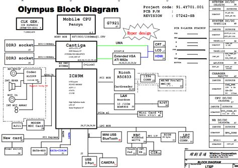 diagram synonym block diagram synonym images how to guide and refrence