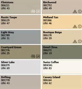 dunn edwards painting contractors explore color