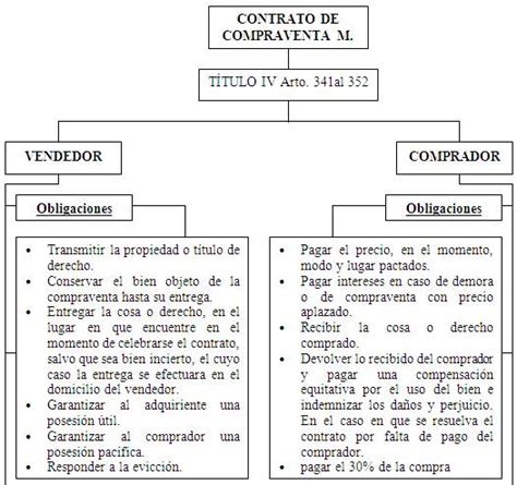 contratos monografiascom contratos monografiascom share the knownledge