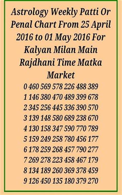 weekly kalyan matka chart dpboss net satta matka kalyan 1mobile com