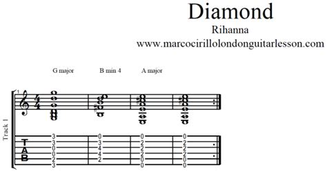 guitar tutorial diamonds rihanna diamonds by rihanna guitar lesson chords and tab marco
