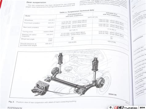 service and repair manuals 1995 volkswagen golf lane departure warning bentley vg99 vw mkiii jetta golf gti 93 99 cabrio 1995 2002 service manual