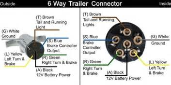 trailer wiring color code wiring color code on ford motor home with 7 way connector