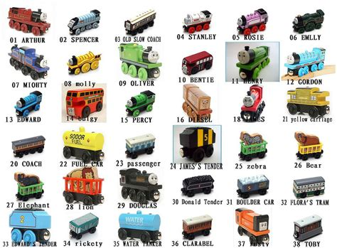 Thomas Tank Engine Wall Stickers thomas amp his friends wooden the tank engine amp carriages no