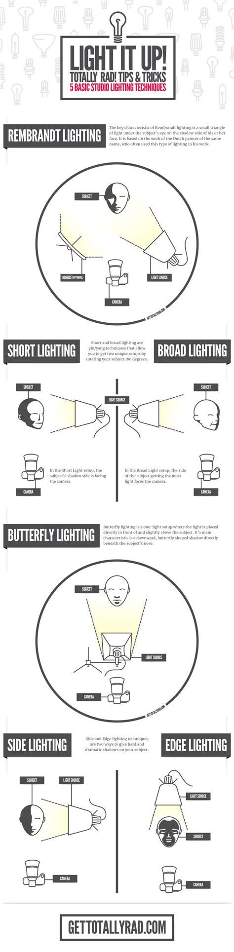 illuminazione fotografia pi 249 di 25 fantastiche idee su fotografia illuminazione su
