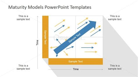 model powerpoint presentation templates complex four quadrant graph for business maturity