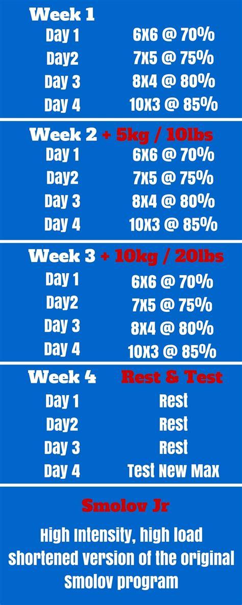 smolov jr bench 4 simple strategies to use smolov jr to increase your