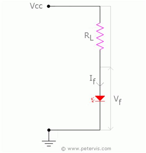 resistor and current calculator current limiting series resistance calculator for leds