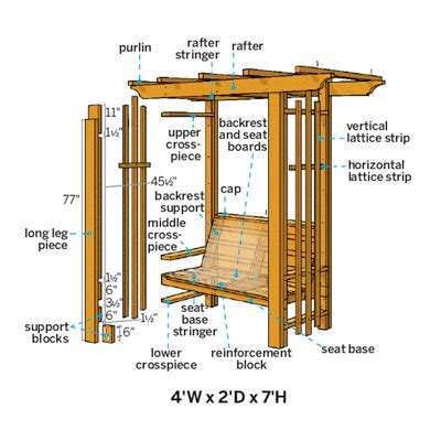 arbor building plans how to build an arbor bench yards arbors and weather