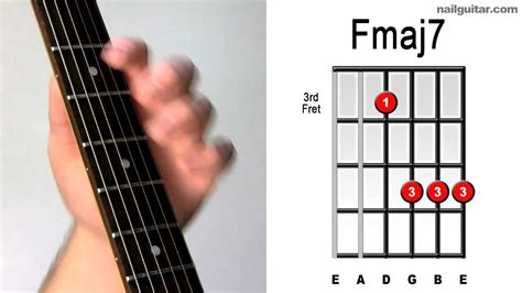 Tutorial Chord Guitar Youtube | fmaj7 fast easy guitar chord tutorial learn bar