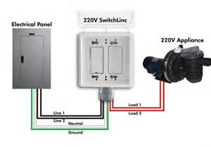 wiring a 220 diagram wiring get free image about wiring diagram