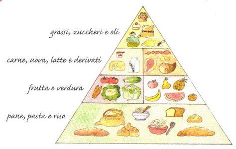 immagine piramide alimentare piramide alimentare quali alimenti prediligere pourfemme