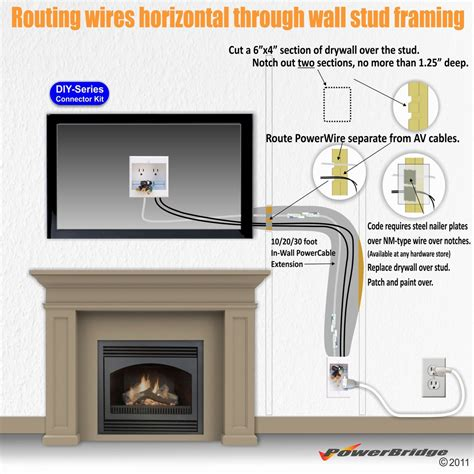 hiding wires on wall mounted tv above fireplace