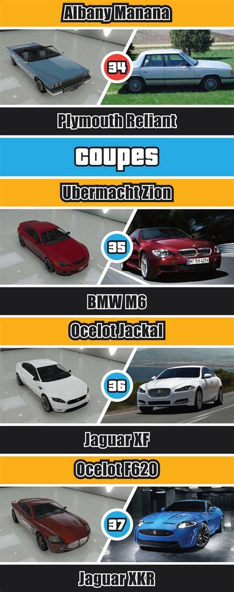 50 GTA V cars and their Real World counterparts   Diseno Art