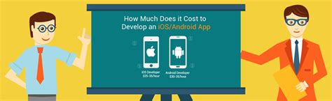 how much does it cost to a guide the ultimate guide how much it costs to build an app fingent