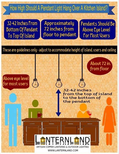 kitchen island light height lanternland pendant light infographic