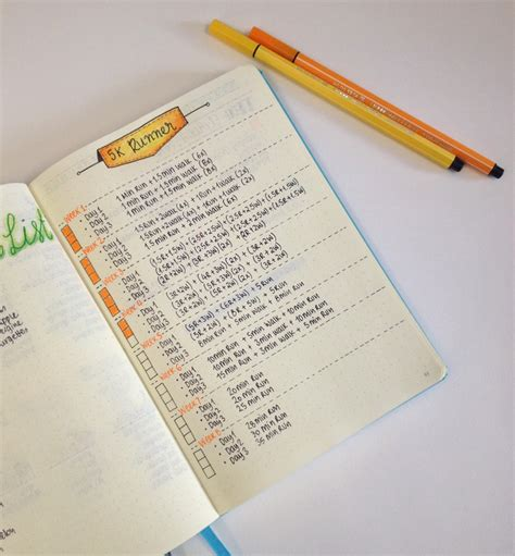 k weight loss plan christina77star co uk weight loss plan with my bullet journal