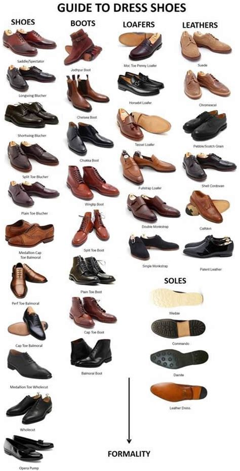 different types of mens boots s guide to dress shoes mensfash