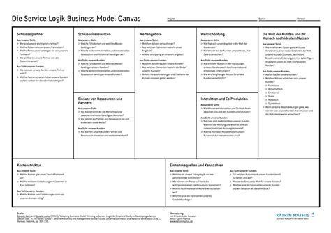 Mba Business Canvas by Service Logik Business Model Canvas Katrin Mathis