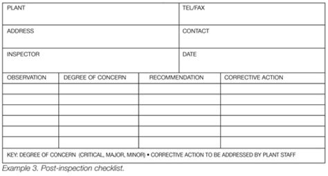 gmp audit report template plant self inspections to developing in house programs gt gt 17 pretty gmp audit report