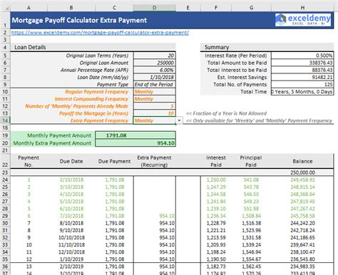 excel mortgage calculator with extra payments loan amortization