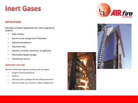 airfire worldwide inert fire suppression systems