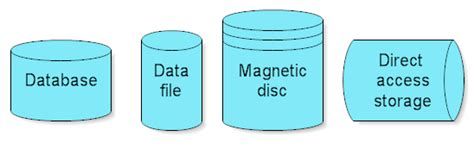 database stencil visio smartness visio database shapes what do the different