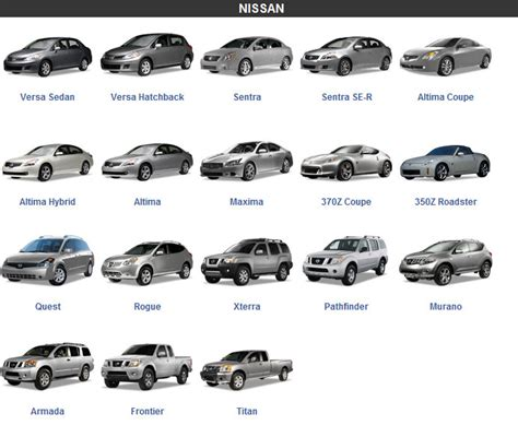 Car Types List by Nissan Car Models Its My Car Club
