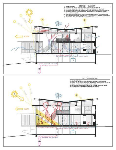 passive house design and construction 120a workshop aeccafe archshowcase