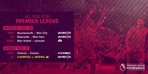 epl on us tv two premier league matches break one million viewers on us
