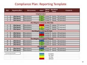 Regulatory Plan Template by W1 Compliance Program Effectiveness Measuring And