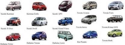 Different Types Of Cars Different Types Toyota Cars