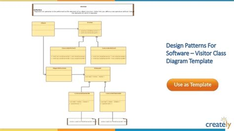 design pattern mining class diagram templates by creately