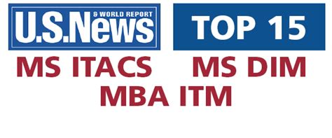 Us News And World Report College Rankings Mba by Mis Graduate Programs Move Into Us News World Report S