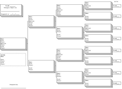 pedigree chart template free printable blank family tree charts geneology