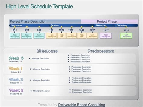 project timeline template deliverable based consulting