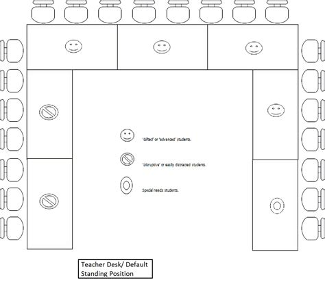 u shaped classroom seating chart template edss471 of terror in classroom management plan