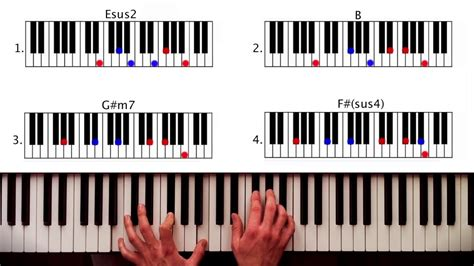 tutorial piano payphone maxresdefault jpg