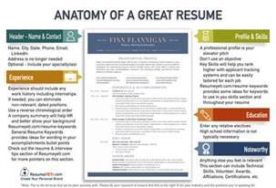 resume tips resume yeti