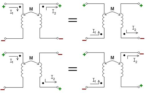 inductance polarity polaridad inductancia mutua copro la enciclopedia libre