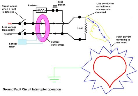 circuit diagram elcb